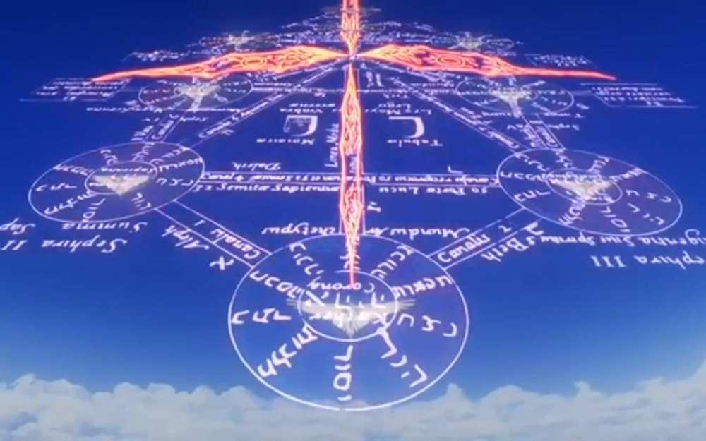 Evangelion Tree of Life
